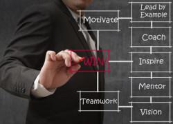 executive-mentoring